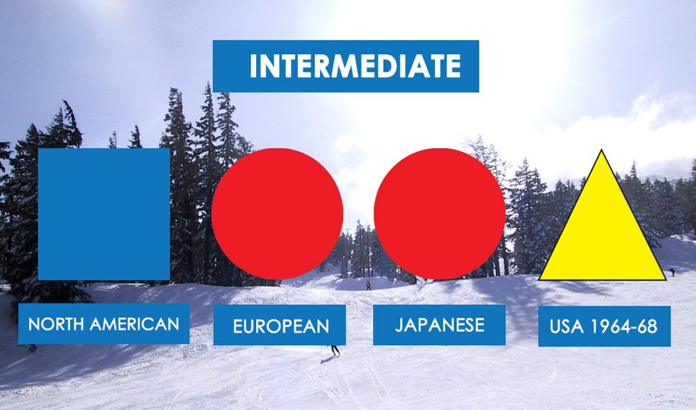 ski slope levels: Blue Square