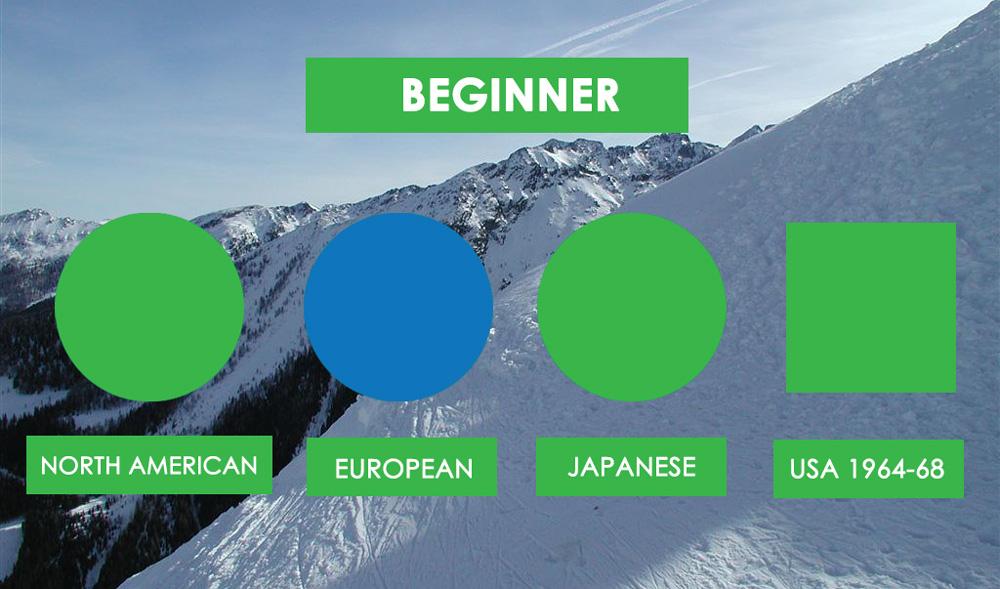 ski slope levels: Green Circle